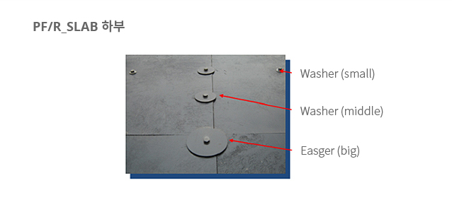 Washer(small), Washer(middle), Easger(big)